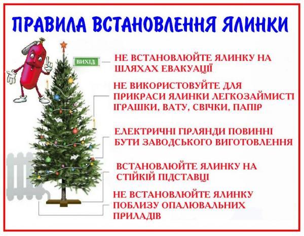 /Files/images/kartinki_2/tb/noviy_rk/ПРАВИЛА ВСТАНОВЛЕННЯ ЯЛИНКИ.jpg
